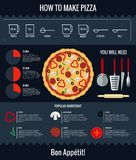 How to make pizza. Infographic Royalty Free Stock Image