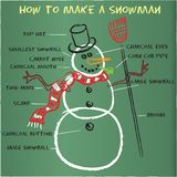 How to make a Snowman Stock Photography