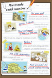 How to make a wish come true infographic template design in note. Book paper background with sample text layout, create by vector. It is law of attraction Stock Photo
