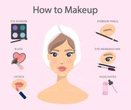 How to makeup. Woman`s face with makeup cosmetics royalty free illustration