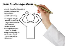 How to Manage Stress. Presenting How to Manage Stress stock photography