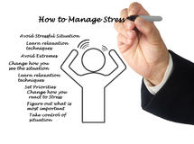How to Manage Stress Stock Image