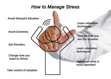 How to Manage Stress Stock Images