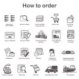 How to order process. How to order - shopping process of purchasing Royalty Free Stock Photography