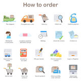 How to order - shopping process of purchasing Stock Photo