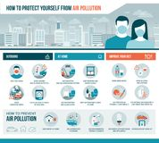 How to protect yourself from air pollution. Outdoors and at home, diet improvement and pollution prevention tips, vector infographic with icons Royalty Free Stock Image