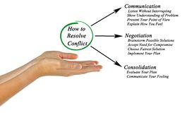 How to Resolve Conflict. Explaining How to Resolve Conflict Stock Image