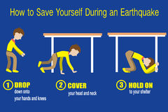 How to safe yourself from the earthquake. Warning Royalty Free Stock Image