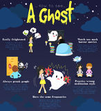 How to see a ghost infographic template design with sample edibl Royalty Free Stock Photos