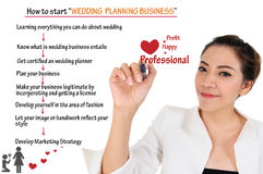 Free How To Start Wedding Planning Business For Love Concept Stock Photo - 52719880