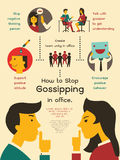 How to stop gossiping in office Stock Photos