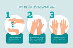 Free How To Use Hand Sanitizer Instructions Royalty Free Stock Images - 176185129