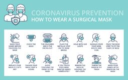 How to wear and remove a surgical mask correctly