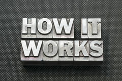 How it works bm. How it works made from metallic letterpress blocks on black perforated surface royalty free stock image