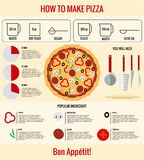 How yo make pizza. Infographic Stock Photography