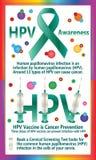 HPV-voorlichting 3 de affiche van het dosisvaccin stock illustratie