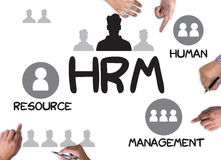 HRM Human Resource Management  Strategy Planning Working HRM man Royalty Free Stock Photos