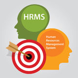 HRMS-Personalwesen-Management-System Stockfoto