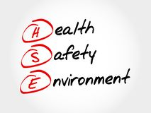 HSE - Health Safety Environment royalty free illustration