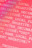 HTML codes Stock Image