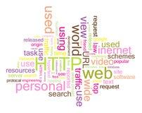 HTTP-Wortwolke Lizenzfreie Stockbilder