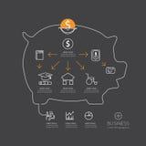 Hucha linear plana de Infographic con ahorros financieros de la moneda Foto de archivo