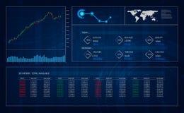 Hud GUI-Schnittstelle, Handel, großer Entwurf zu irgendwelchen Zwecken Handelsplattform Devisengeschäftsmuster auf Lager Auch im  vektor abbildung