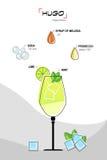 Hugo Cocktail royalty-vrije illustratie