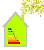 Huis met energieclassificatie Royalty-vrije Stock Afbeelding