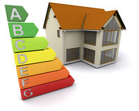 Huis met energieclassificaties Royalty-vrije Stock Afbeeldingen