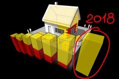 Huis met extra isolatie en hand getrokken diagramnota 2018 Royalty-vrije Stock Afbeelding