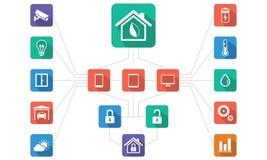 Huisautomatisering, Slim huisbeheer Royalty-vrije Stock Foto