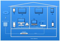 Huisdiagram met apparaten op blauwe achtergrond vector illustratie