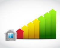 huisprijzen op illustratieontwerp Stock Afbeelding