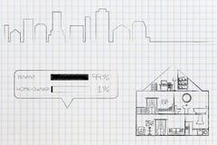 Huissectie en stadshorizon in de afstand met tenan onderzoek royalty-vrije illustratie