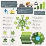 Huisvuil infographic recycling Stock Fotografie