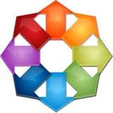 Huit flèches en blanc de diagramme d'affaires dirigeant à l'extérieur l'illustrati Photographie stock