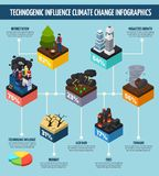 Human Activity Influence Climate Change Infographics. Human activity influence on climate change infographics on blue background with information about global Royalty Free Stock Image