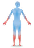 Human body silhouette and sensitivity to cold Royalty Free Stock Image