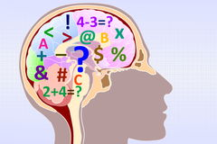 human brain Concept Stock Images