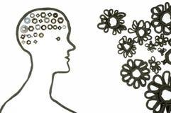 Human Brain gears Royalty Free Stock Image