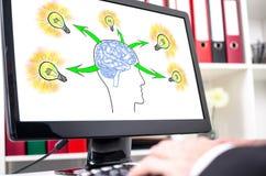 Human brain ideas concept on a computer screen. Human brain ideas concept shown on a computer screen Stock Photo
