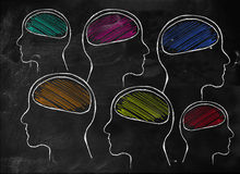 Human brain with many colors. Sketch On blackboard Stock Photo