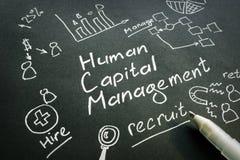 Free Human Capital Management HCM Handwritten Sign Stock Photography - 161651382