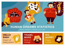 Human Dreams Horizontal Banners. Set of horizontal banners with human dreams including big money, car, travel, be parent isolated vector illustration Stock Image