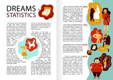 Human Dreams Infographics. Book pages, with statistics of personal wishes including marriage, money, slim figure vector illustration Royalty Free Stock Image