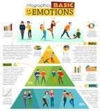 Human Emotions Infographic Set. With positive and negative feelings symbols flat vector illustration Stock Photos