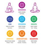 Human energy chakra system, asana icons set vector illustration