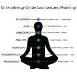 Human energy Chakra system vector illustration stock illustration
