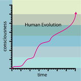 Human Evolution Graph vector. File eps Stock Photos